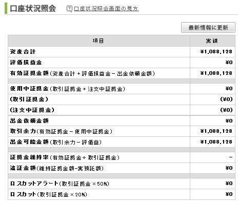 YJFX 評判 検証 口コミ
