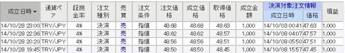 トルコリラ円注文