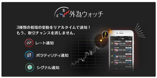 FXアプリ人気